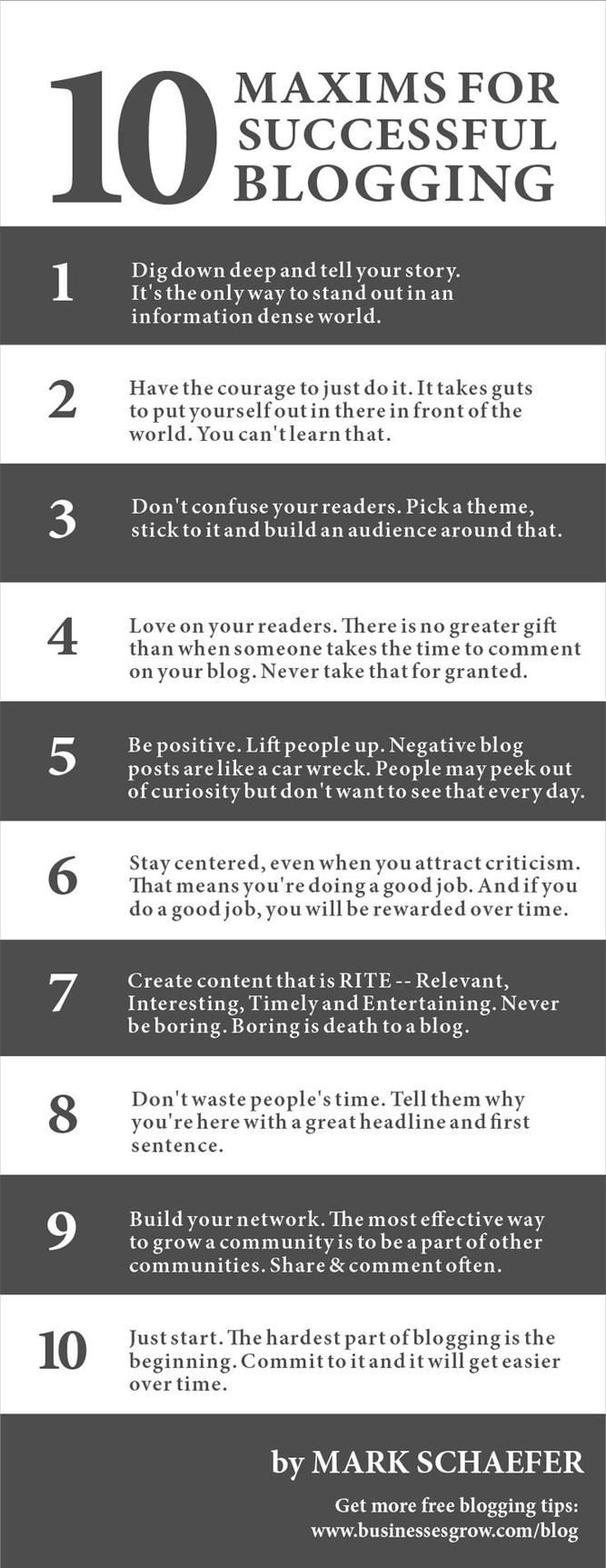 10 Fundamentals for Successful Blogging [Infographic]!
