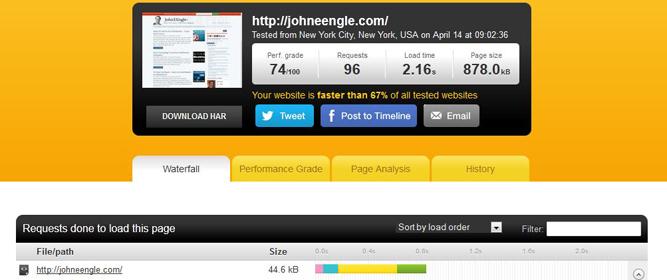 PingDom - Site Speed Test
