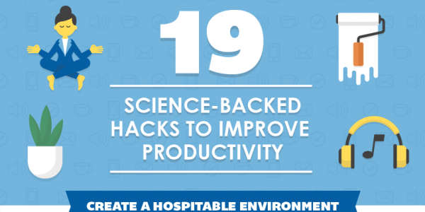19 Little Known Scientific Secrets to HELP Improve Your Business Productivity [Infographic]