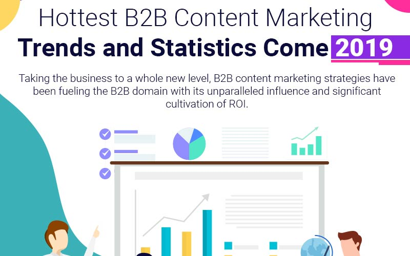 Hottest B2B Content Marketing Trends and Statistics in 2019 - [Infographic]