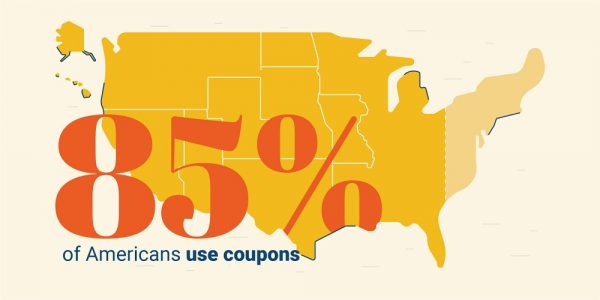 7 Coupon Marketing Strategies to Boost Your Business & Increase Sales [Infographic]