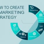 11 Time-Tested Digital Marketing Strategies to Catapult Your Niche