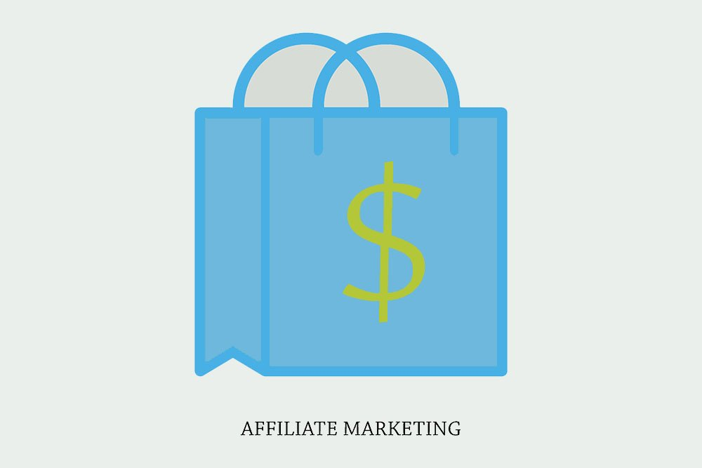 Affiliate Marketing - Recommending Products or Services in Exchange for a Commission
