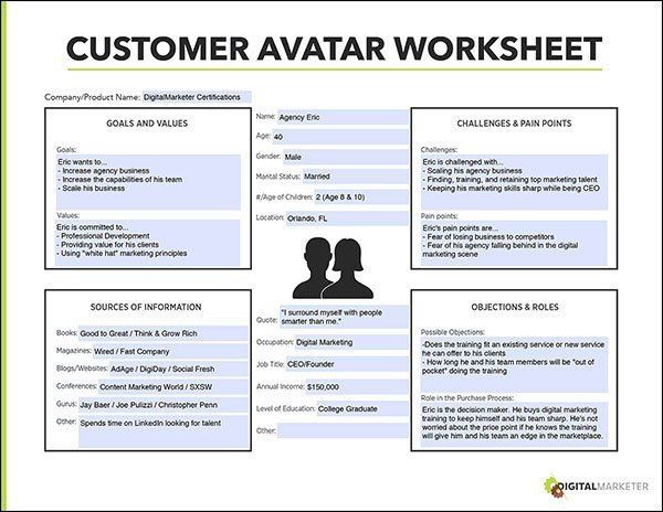 Digital Marketer's Customer Avatar Worksheet