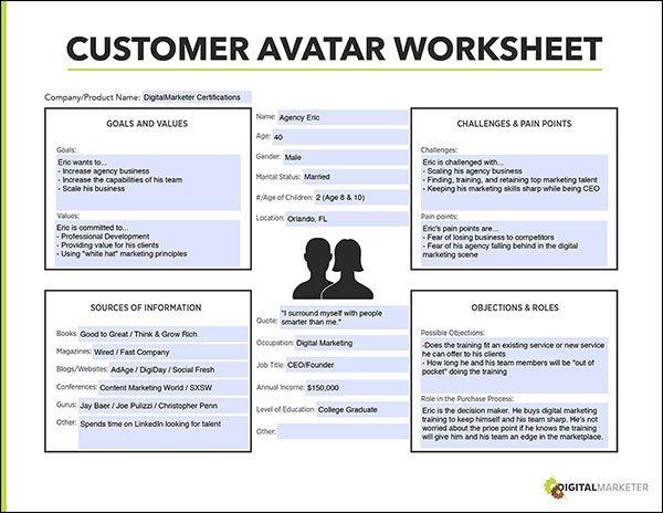 Digital Marketer's Customer Avatar Worksheet